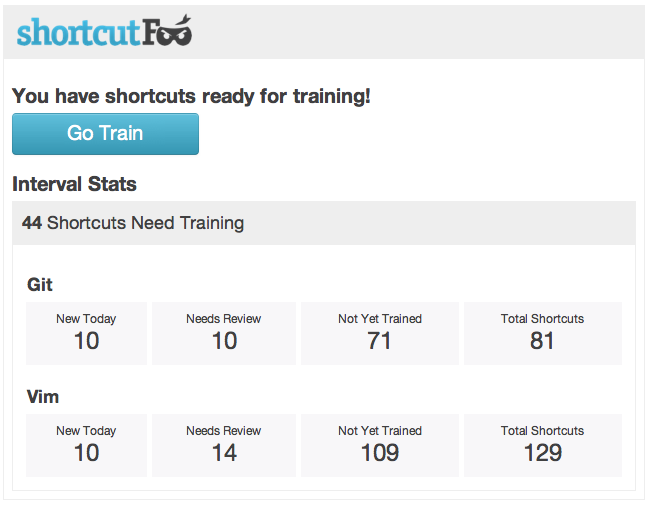 Introducing Interval Training for Shortcuts - ShortcutFoo Blog